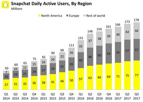 snapchat-users-01